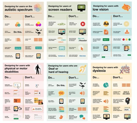 Dos and don'ts on designing for accessibility | creation de sites web | Scoop.it