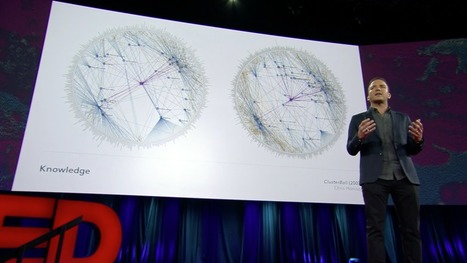 TED : A visual history of human knowledge | Développement durable et efficacité énergétique | Scoop.it