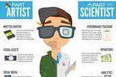 The Modern Marketer: Part Artist, Part Scientist [INFOGRAPHIC] | Digital Marketing | Scoop.it