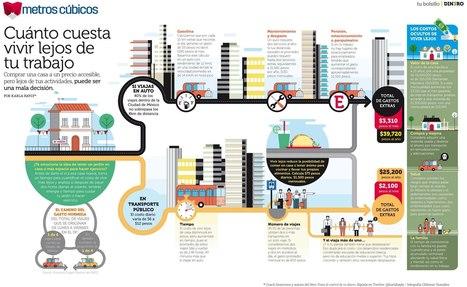-cuanto-cuesta-vivir-lejos-de-tu-trabajo - Ciudadanos en Red | Sustainable housing | Scoop.it