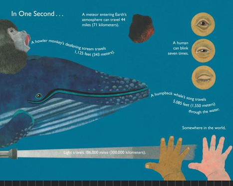 An Illustrated Visualization of What Can Happen in a Single Second | visual data | Scoop.it