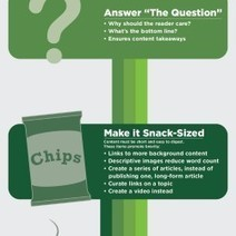 5 Tips For Easier Writing | Visual.ly | Buy Homework Assignments | Scoop.it