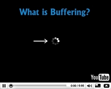 What Is Buffering And It's Facts ~ Free Tips and Tricks... | Tips And Tricks For Pc, Mobile, Blogging, SEO, Earning online, etc... | Scoop.it