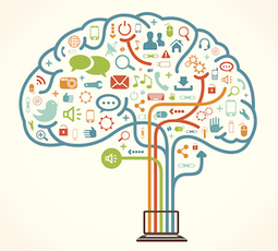 5 Quirks of the Human Brain Every Marketer Should Understand | Marketing | Scoop.it