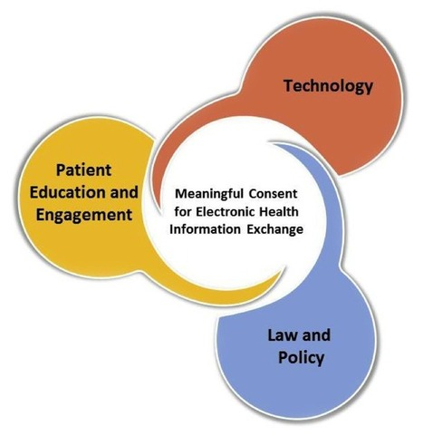 Patient Consent for Electronic Health Information Exchange | Providers & Professionals | HealthIT.gov | Sharing Patient information | Scoop.it