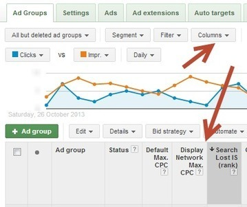 The Complete Guide to AdWords Remarketing Best Practices | WordStream | #TheMarketingAutomationAlert | The Marketing Technology Alert | Scoop.it