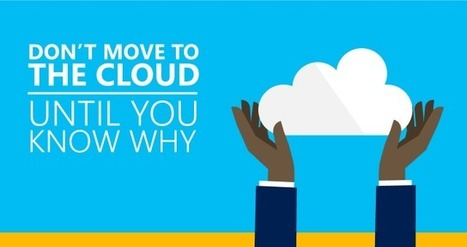 3 steps to identifying the right Cloud Solution for your Business | Future of Cloud Computing and IoT | Scoop.it