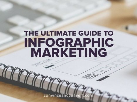 The Ultimate Guide to Infographic Marketing | Social Media | Scoop.it