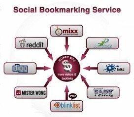 Social Bookmarks Submissions | Kaidenrey's Bookmarks | Scoop.it