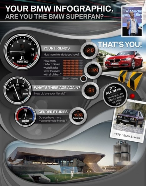 New BMW Facebook campaign lets you create your own infographic | AtDotCom Social media | Scoop.it