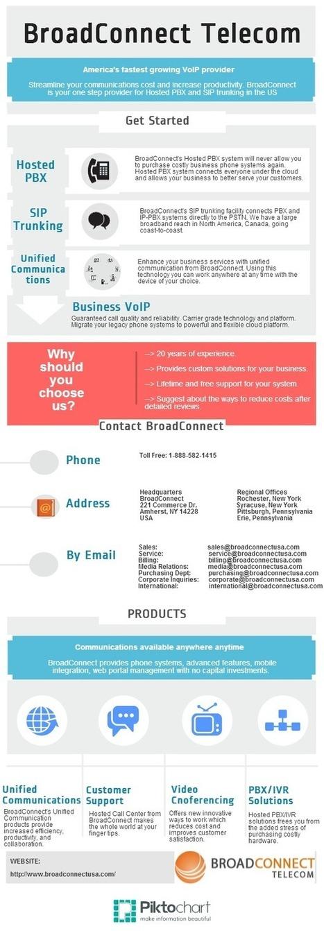 Telecommunication Service Overview   Telecommunication   Scoop.it