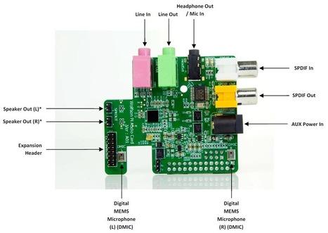element14 Presents Wolfson Audio Card for Raspb... | element14 | environmental monitoring gadgets | Scoop.it