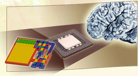 Brains in Silicon | Science, Technology, and Current Futurism | Scoop.it