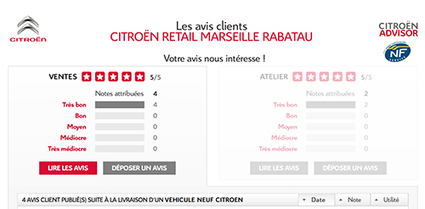 Citroën met le paquet dans la relation client digitale !   Digital et Expérience client omnicanal   Scoop.it