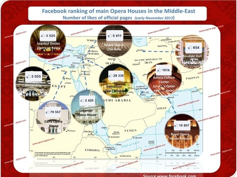Opera houses in the Middle East : Facebook again seated in the front row - | digital technologies in classical music & opera | Scoop.it