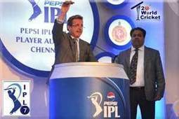 IPL-7 Set Wise Auction Players List-2014 - T20 World Cricket | IPL 2014 - Season 7 | Scoop.it