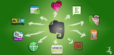 Las 10 mejores herramientas paraEvernote | Saber mas en tecnología, compartir es la via | Scoop.it