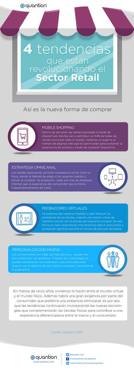 4 tendencias que están revolucionando el sector Retail #infografia #tech #marketing | Para emprender | Scoop.it