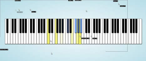 Multiplayer Piano | Amazing HTML5 | Scoop.it