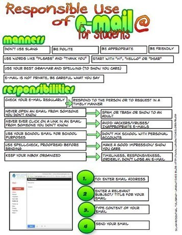 Responsible Use Guidelines of School E-mails for Elementary Students | Edtech PK-12 | Scoop.it