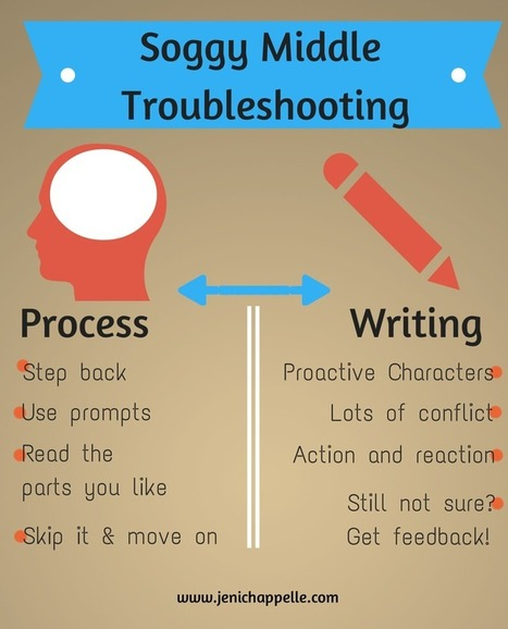 The Soggy Middle Troubleshooting Guide - Jeni Chappelle | Writer's Life | Scoop.it