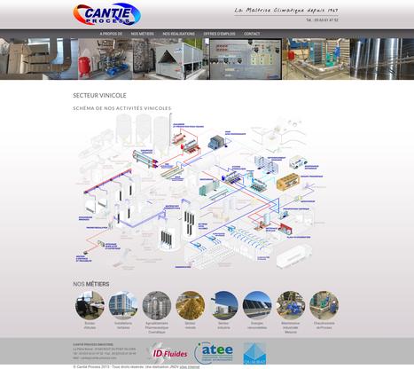 Site internet #drupal pour Cantié Process | Les news du Gers : toute l'actualité du gers | Scoop.it