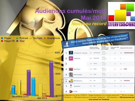 Audiences mai >> Un record qui nous oblige ! | Efferv'Essonne - La rédaction | Scoop.it