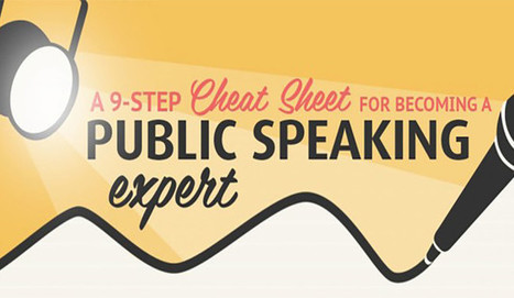 9 Steps to Becoming a Better Public Speaker | AdLit | Scoop.it