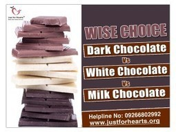 Types of chocolates - Which is the best? | Therapeutic Chocolate | Scoop.it