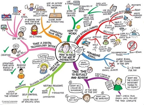 A mind map of all the distractions we face in our digital lives | On-line learning | Scoop.it
