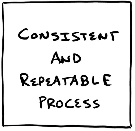the research puzzle : consistent and repeatable   Value Investing   Scoop.it