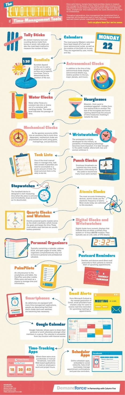 Gestión del Tiempo | TICs y Formación | Productividad Personal | Scoop.it