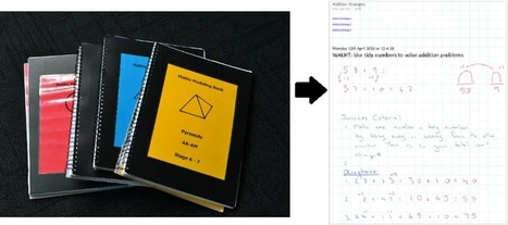 How OneNote Class Notebook supports digital modeling books - Office Blogs   E-learning and teaching   Scoop.it