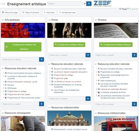 Enseigner une discipline artistique en français | Le Fil du bilingue | Arts et FLE | Scoop.it