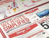 Website simplified infographic design | Marketing & Webmarketing | Scoop.it