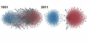 Study: Polarization in Congress is worsening… and it stifles innovation | Networks and Big Data | Scoop.it