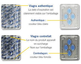 Viagra générique : quel danger?   Impuissance et troubles érectiles   Scoop.it