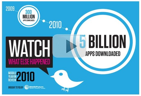 2010: 'Twas The Year Of Mobile Apps, LBS And A Huge Surge In Data Traffic (Video) | 2010 | Scoop.it