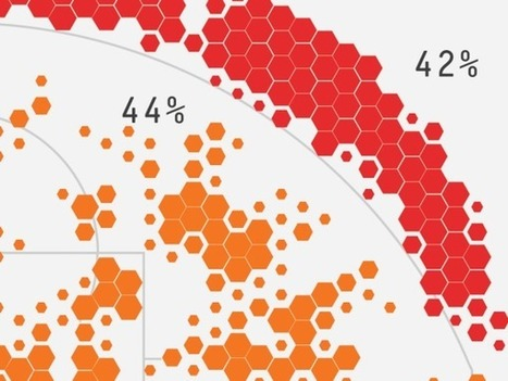 FiveThirtyEight | Strategy and Information Analysis | Scoop.it