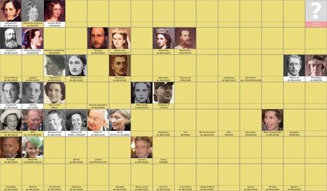 Arbre généalogique de la famille royale belge - Wikipédia | Arbre généalogique | Scoop.it