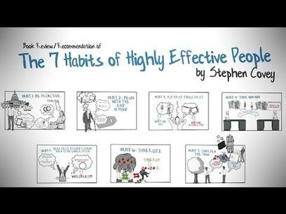 THE 7 HABITS OF HIGHLY EFFECTIVE PEOPLE BY STEPHEN COVEY - ANIMATED BOOK REVIEW   INspiration   Scoop.it