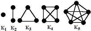 (EN) - Graph Theory Glossary | Chris Caldwell | Glossarissimo! | Scoop.it