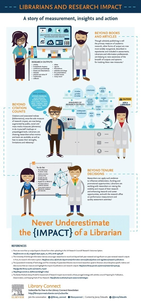 Librarians and Research Impact - Download and share the new infographic | Measuring science | Scoop.it