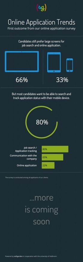 Mobile Recruiting just blah blah? | softgarden | Recruiting that makes you smile | Scoop.it