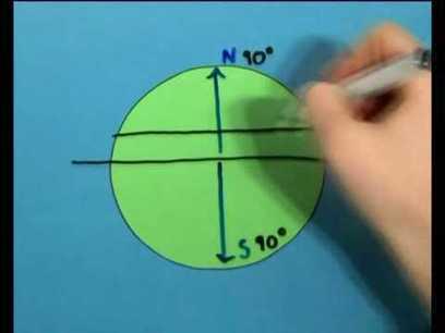 Cómo localizar un punto mediante coordenadas | Recursos TIC para las Ciencias Sociales | Scoop.it