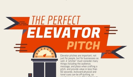 Elevator pitch: Some dos and don'ts (Infographic) | Business in a Social Media World | Scoop.it
