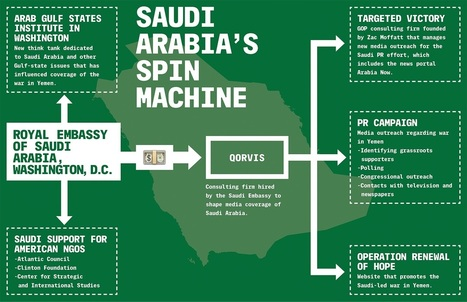 Inside Saudi Arabia's Campaign to Charm American Policymakers and Journalists | The Beacon | Scoop.it