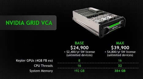 Nvidia plans to turn Ultrabooks into workstations with Grid VCA server   Nvidia Grid VCA   Scoop.it