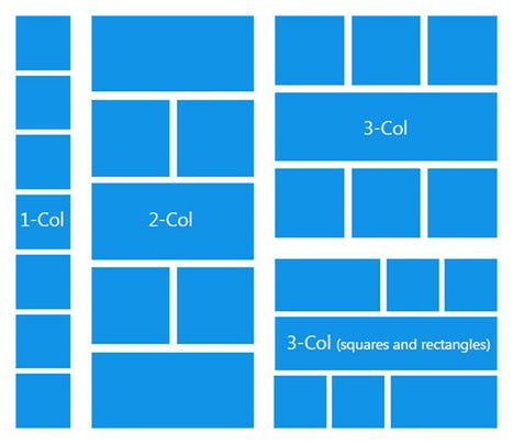 How we built MSN UK's responsive Olympics site   Feature   .net magazine   Responsive design & mobile first   Scoop.it