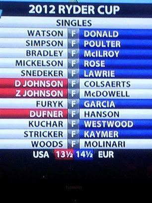 2012 Ryder Cup singles results